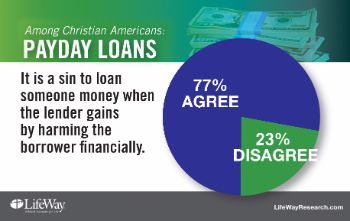 Faxless payday loans bc picture 7